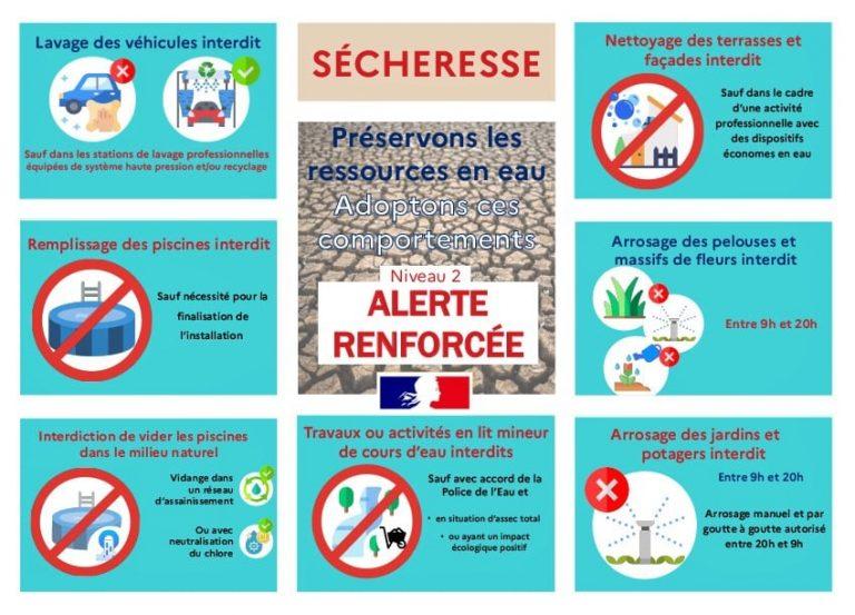 Ville De Remiremont Actualites Alerte Sécheresse